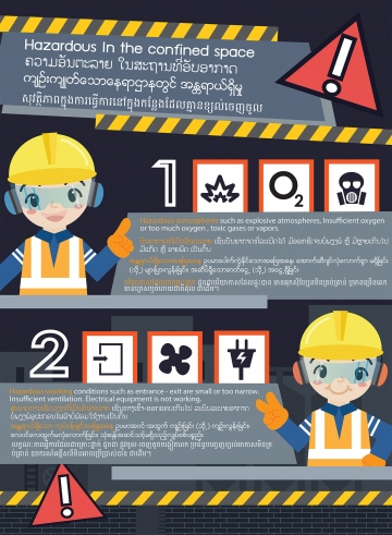 Hazardous in the confined spaces