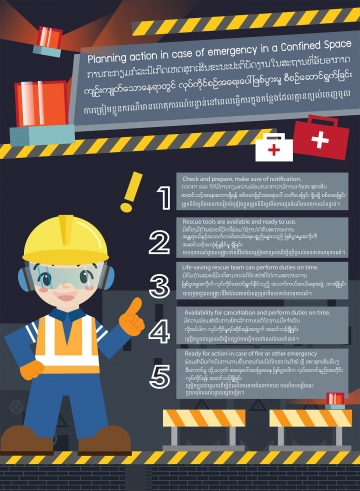 Planning action in case of emergency in a confined spaces