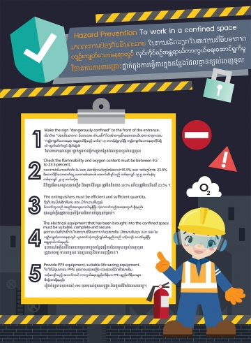 Hazardous Prevention to work in a confined spaces